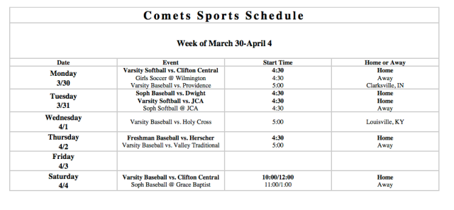 sports March 30-April 4