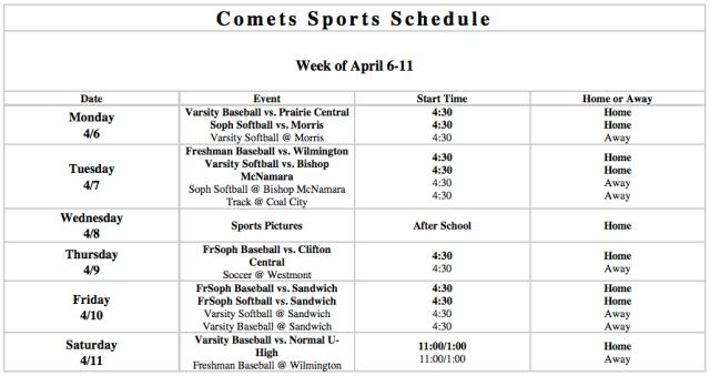 sports april 6th